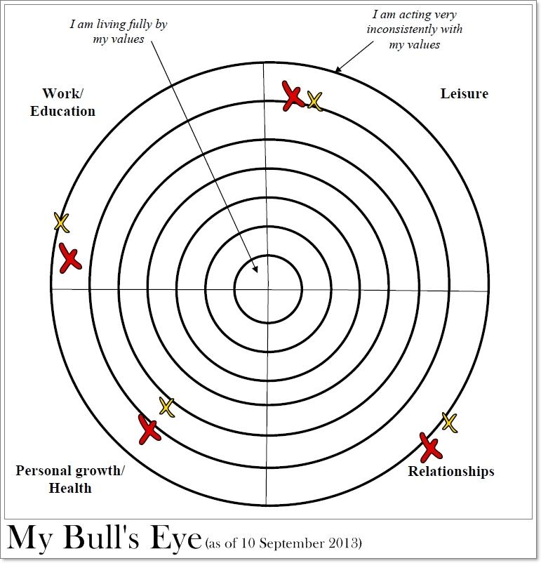 My Bulls Eye (2)