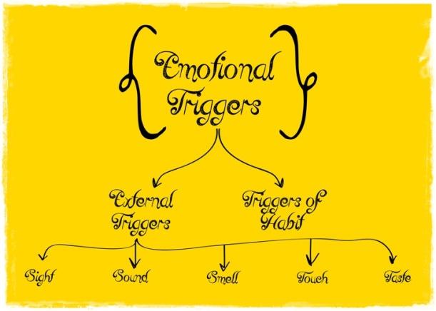 emotionaltriggers